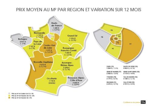 Prix moyen immmobilier par région et variation 2017